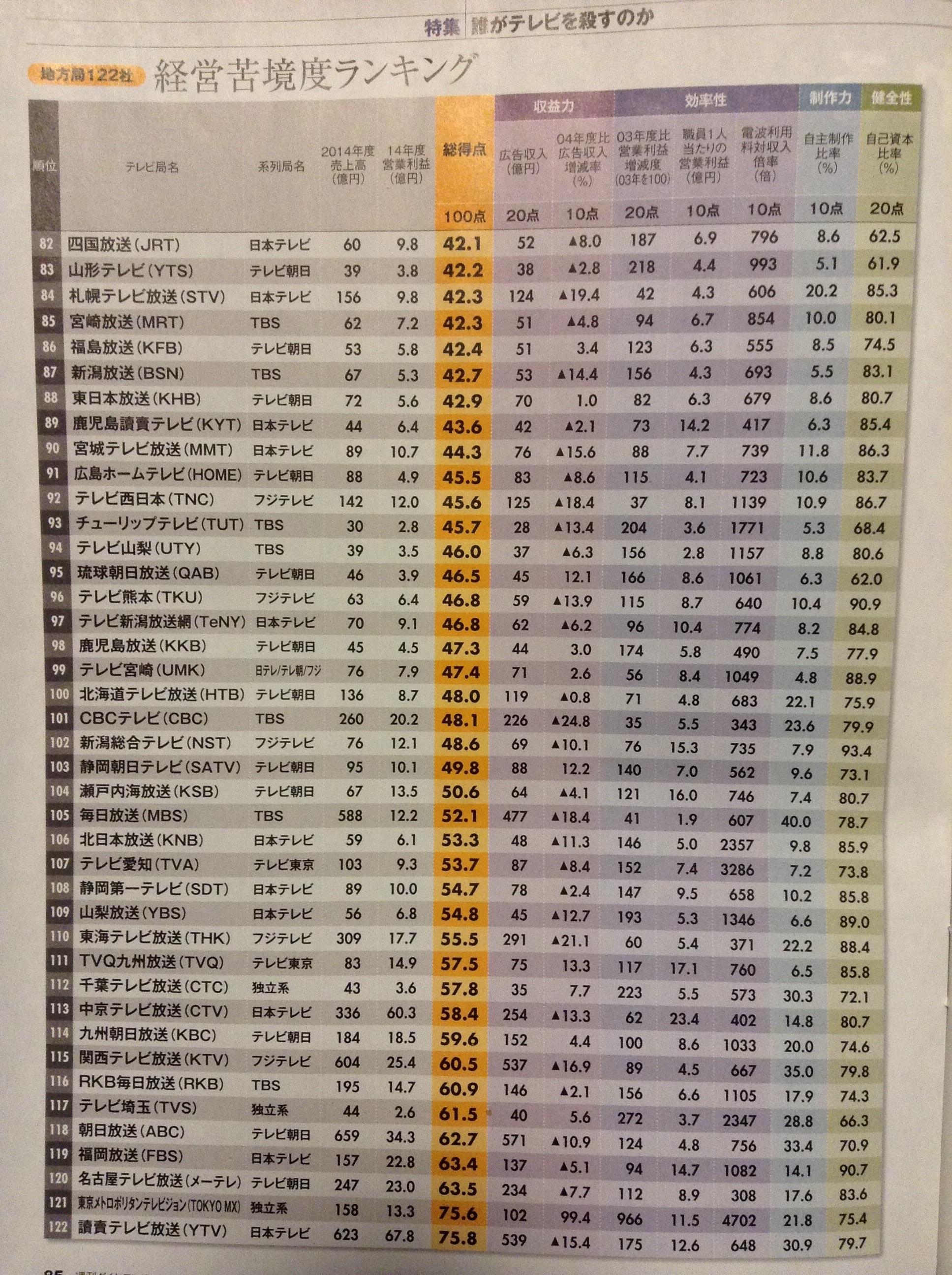 中核市で一番栄えているのは?4 人気上昇中那覇 [無断転載禁止]©2ch.net YouTube動画>7本 ->画像>171枚