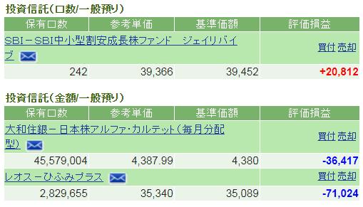 【JPX日経中小型】日本中小型株投信8 ->画像>23枚
