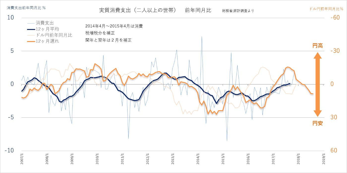 【経済】日銀、国債買い入れ減額 出口戦略? 市場に広がる思惑 YouTube動画>11本 ->画像>65枚
