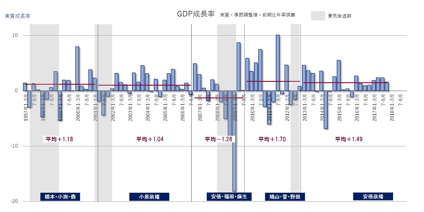 【安倍首相】「リーマン・ショック級の経済危機がない限り、予定通り消費税率10%へ引き上げる」★4 YouTube動画>8本 ->画像>73枚