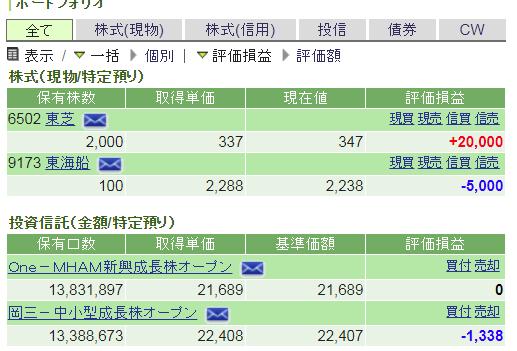 【JPX日経中小型】日本中小型株投信47 YouTube動画>1本 ->画像>6枚