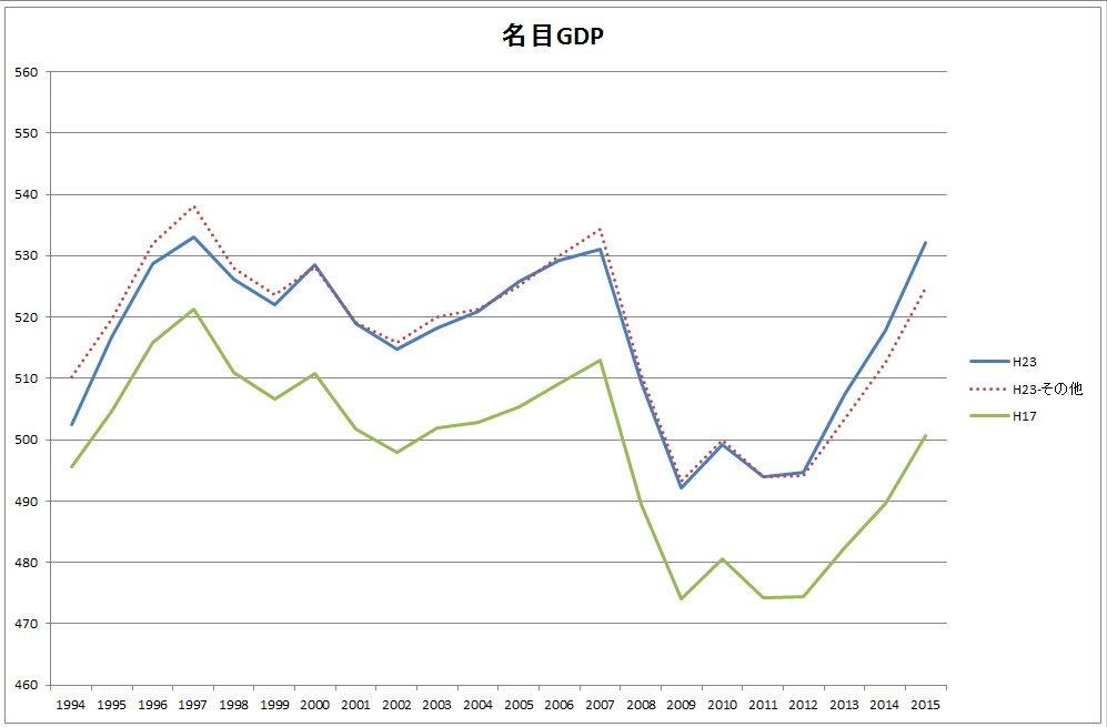 【経済・景気】4〜6月GDP1.9%増  個人消費の復調 賃上げが消費に波及  ->画像>6枚
