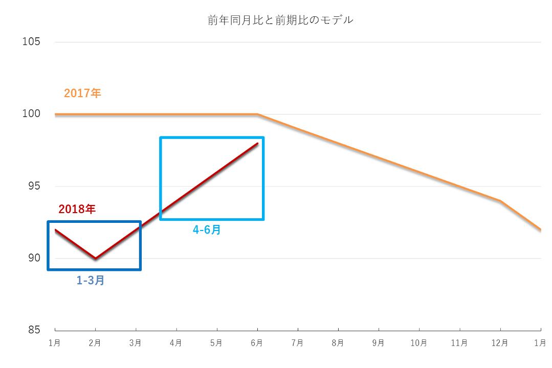 【内閣府】4月〜6月のGDP 2期ぶりにプラス 1.9%増 内需が拡大 ->画像>43枚