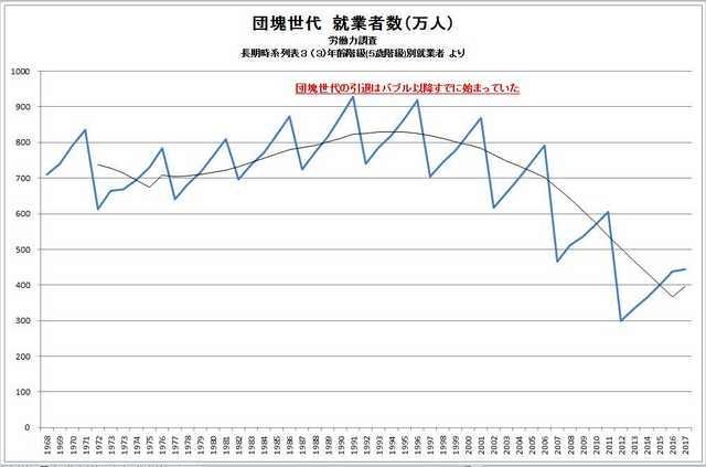 アベノミクス失敗 労働分配率が43年ぶり低水準 ->画像>88枚