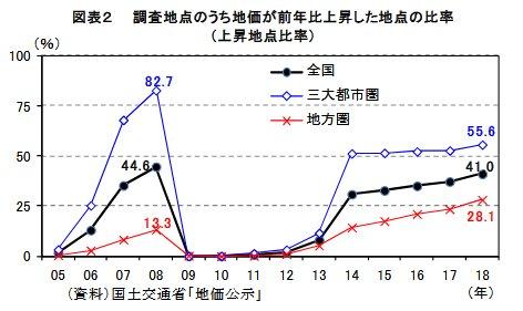 アベノミクス失敗 黒田日銀国債購入財政赤字埋合2 ->画像>75枚