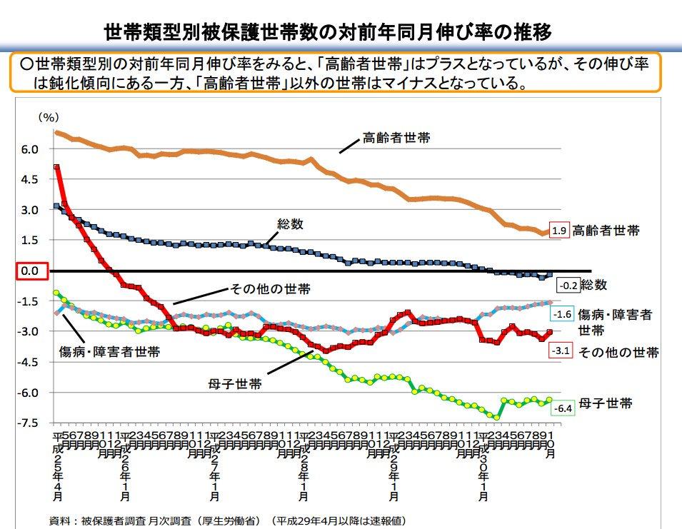 NHK「なぜ、安倍首相を倒せないのか」★2 YouTube動画>3本 ->画像>54枚